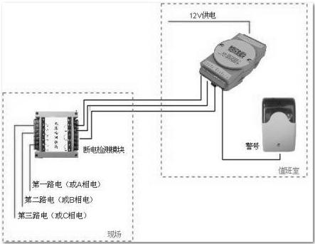 断电短信报警器(pd300)检测市电的供电情况,本方案可分别检测三相电